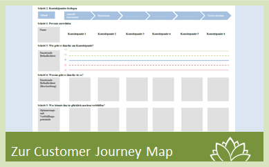 Customer Journey_zum Tool